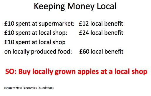 Keeping Money Local