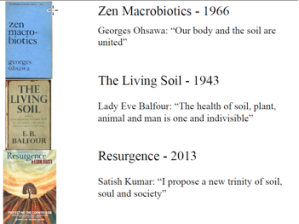 Macrobiotics, The Living Soil, Resurgence